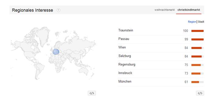 Abbildung 5: Google Trends Quelle: http://www.google.de/trends/