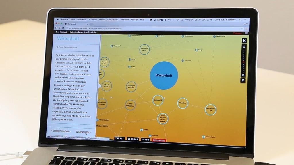 Der Kontext, Anwendungsbild Desktop