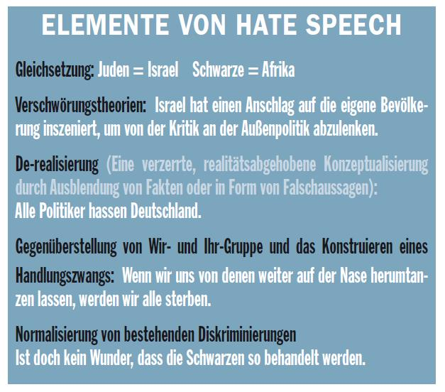 Elemente Hate Speech