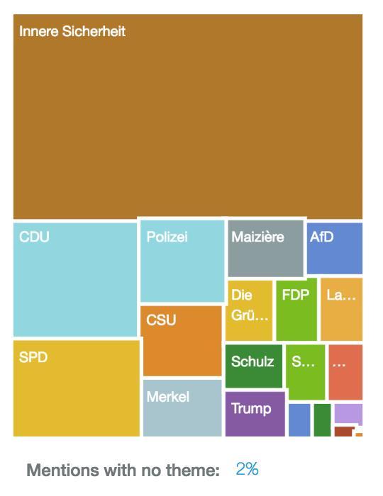 Wahlzone_2